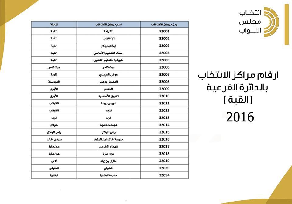 مكتب الإدارة الانتخابية القبة يستلم موادً انتخابية